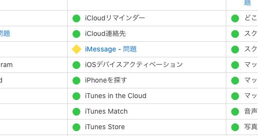 Appleシステムステータス