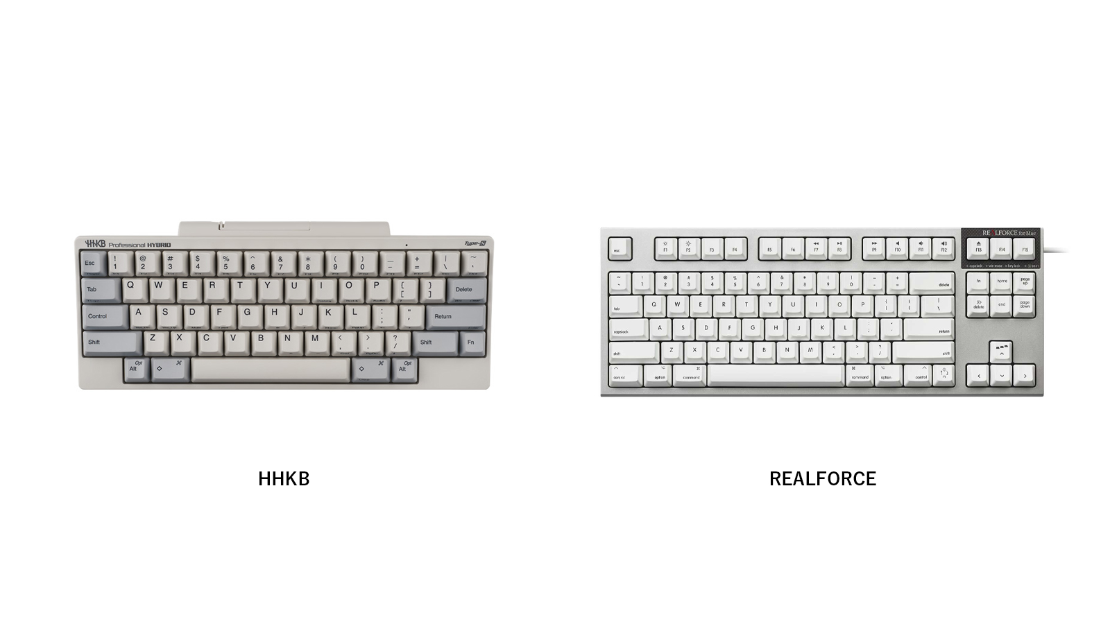 HHKBとREALFORCE